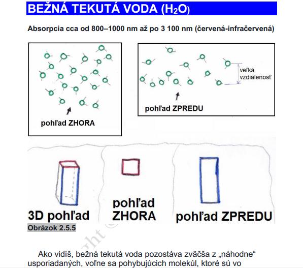 Jaroslav Lachký kniha voda štvrtá fáza vody kvantová biológia