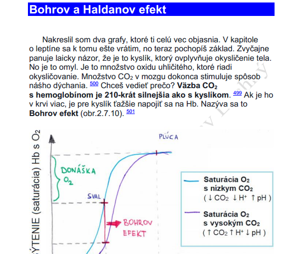 Jaroslav Lachký, DHA kniha cirkadiálna biológia bazanov efekt