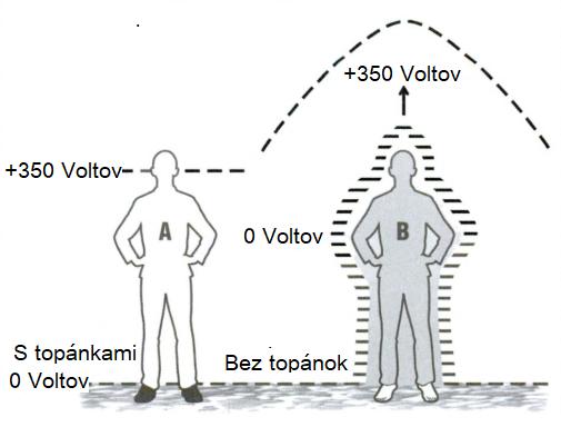 Obrázok, naktorom je kreslenie  Automaticky generovaný popis