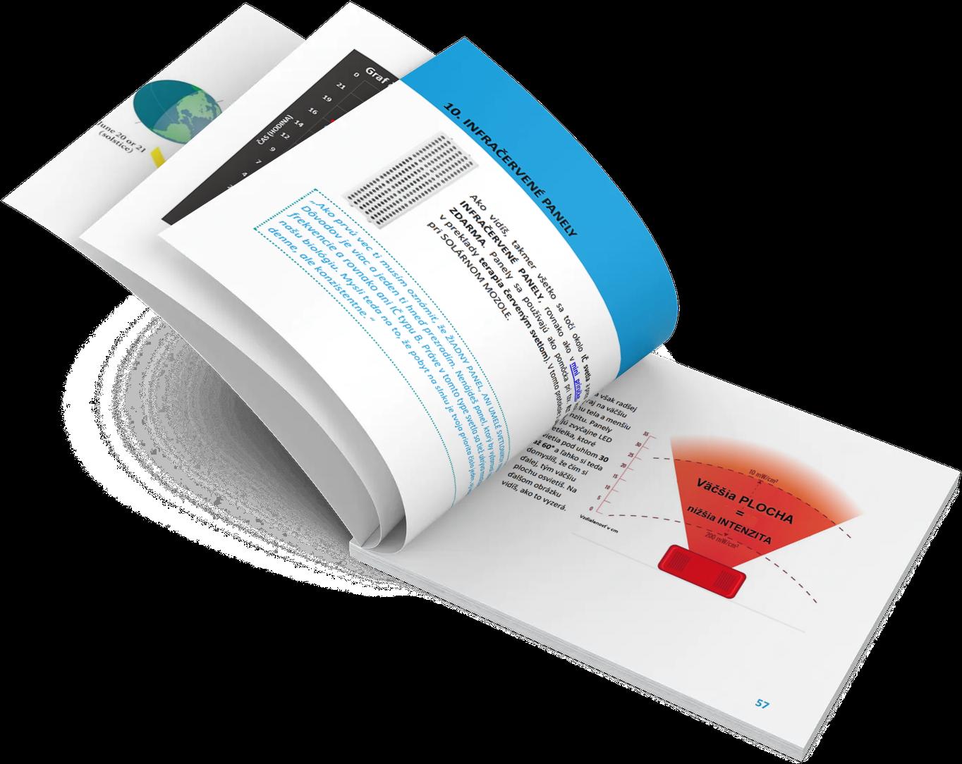 Príručka biohackera-opaľovací protokol infračervené panele